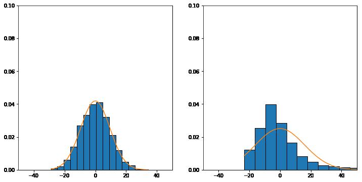 data_analysis/D12_GLM/output_15_0.png