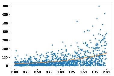 data_analysis/D12_GLM/output_20_0.png