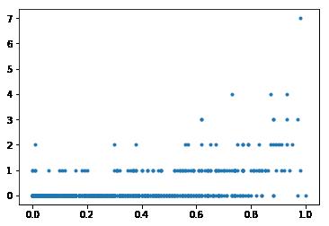 data_analysis/D12_GLM/output_23_0.png