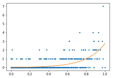 data_analysis/D12_GLM/output_26_0.png