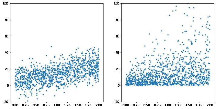 data_analysis/D12_GLM/output_3_0.png