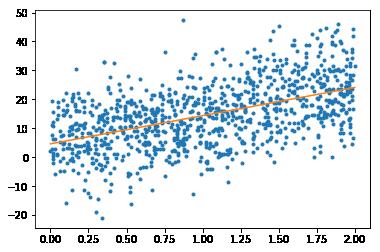 data_analysis/D12_GLM/output_8_0.png